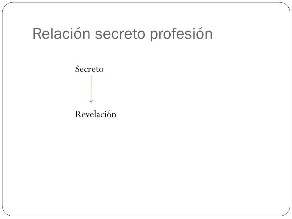 Relación secreto profesión