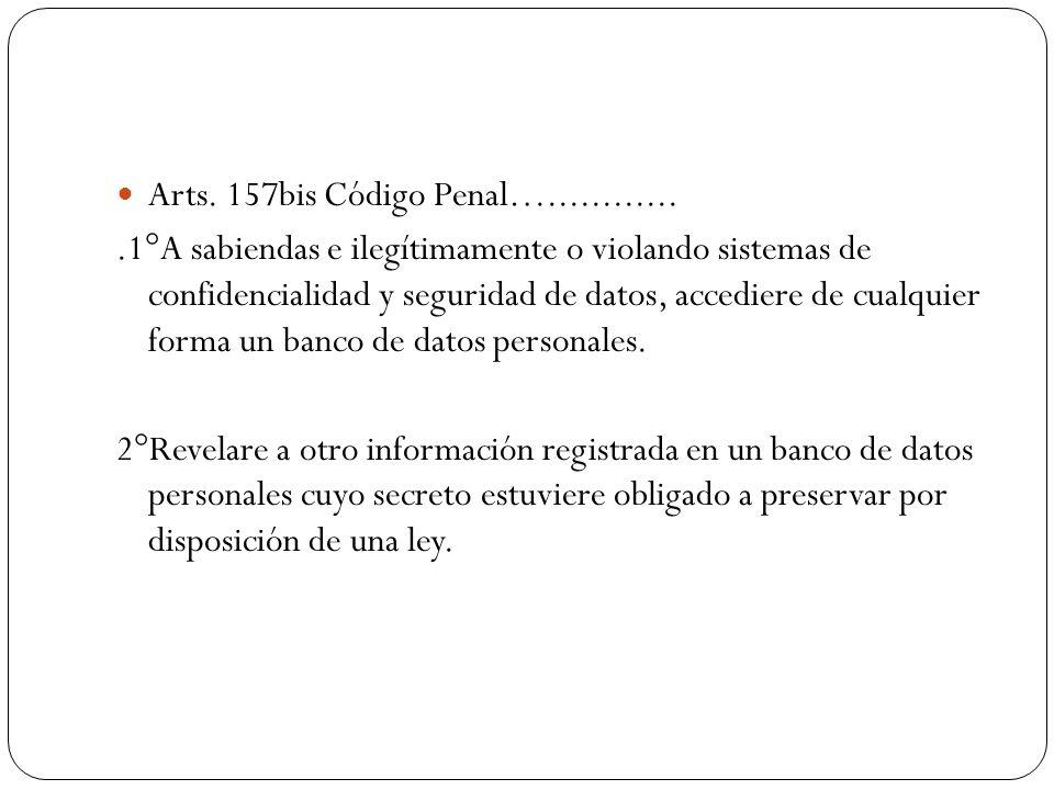 Arts. 157bis Código Penal…............