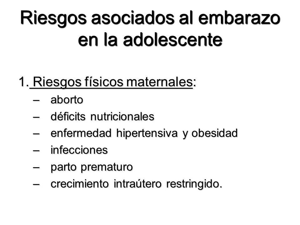 Riesgos asociados al embarazo en la adolescente