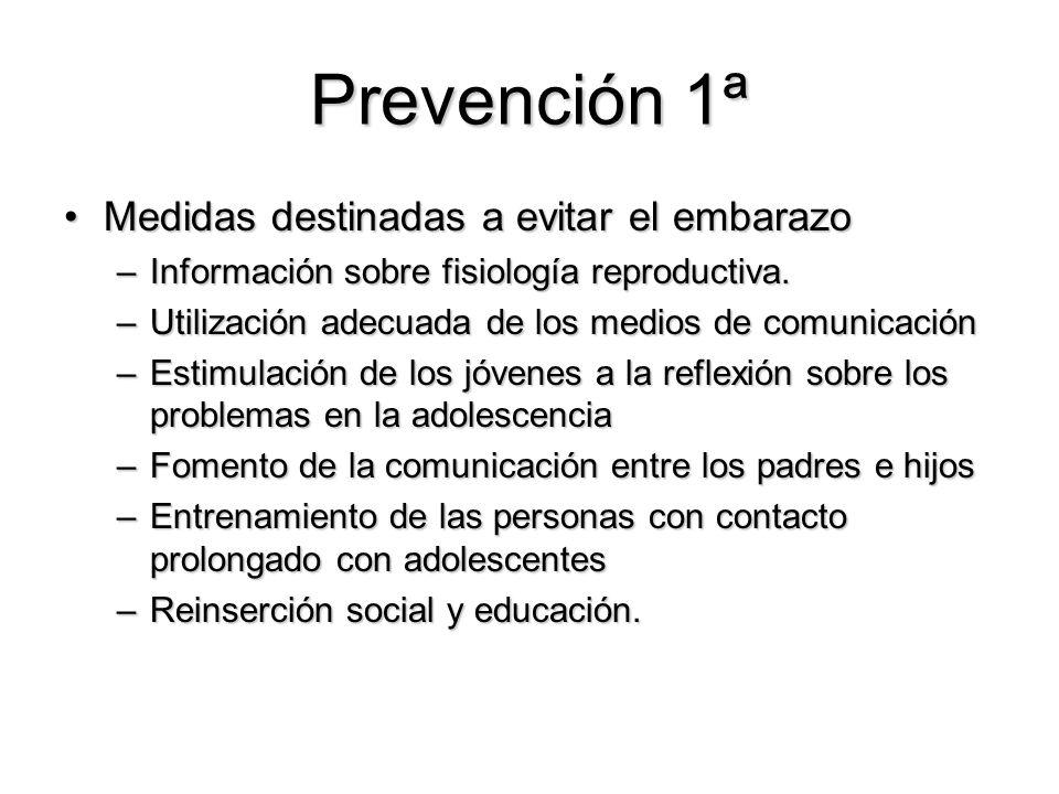 Prevención 1ª Medidas destinadas a evitar el embarazo