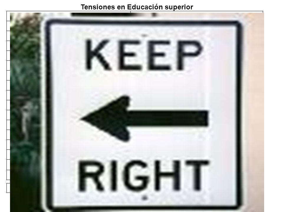 Tensiones en Educación superior