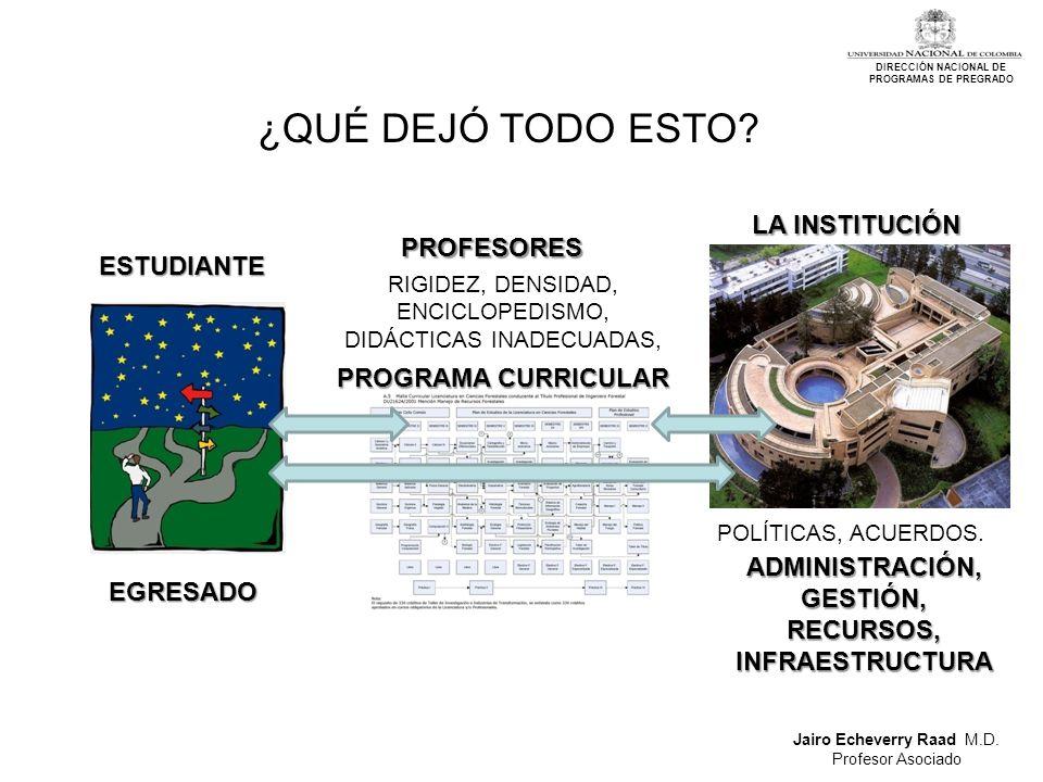 ¿QUÉ DEJÓ TODO ESTO LA INSTITUCIÓN PROFESORES ESTUDIANTE