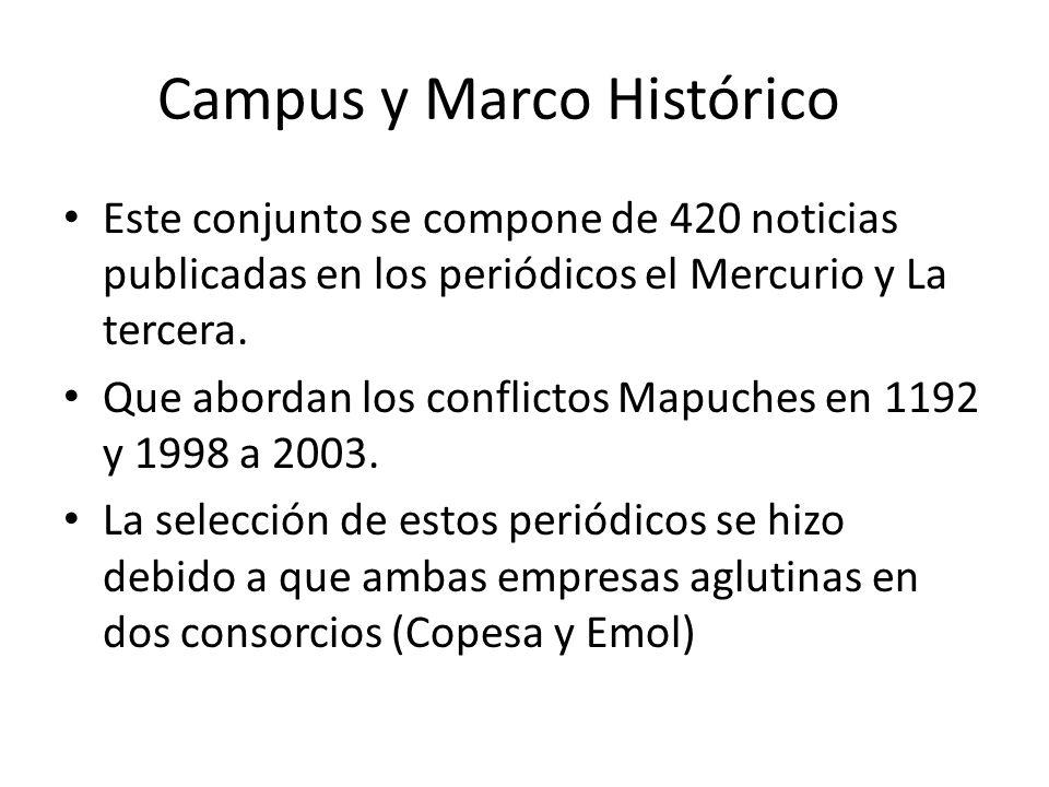 Campus y Marco Histórico