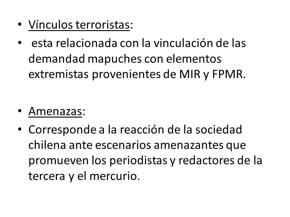 Vínculos terroristas: