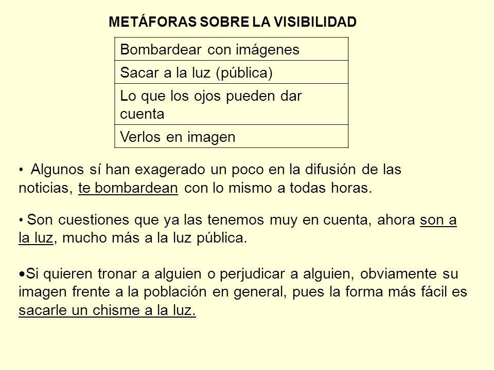 METÁFORAS SOBRE LA VISIBILIDAD