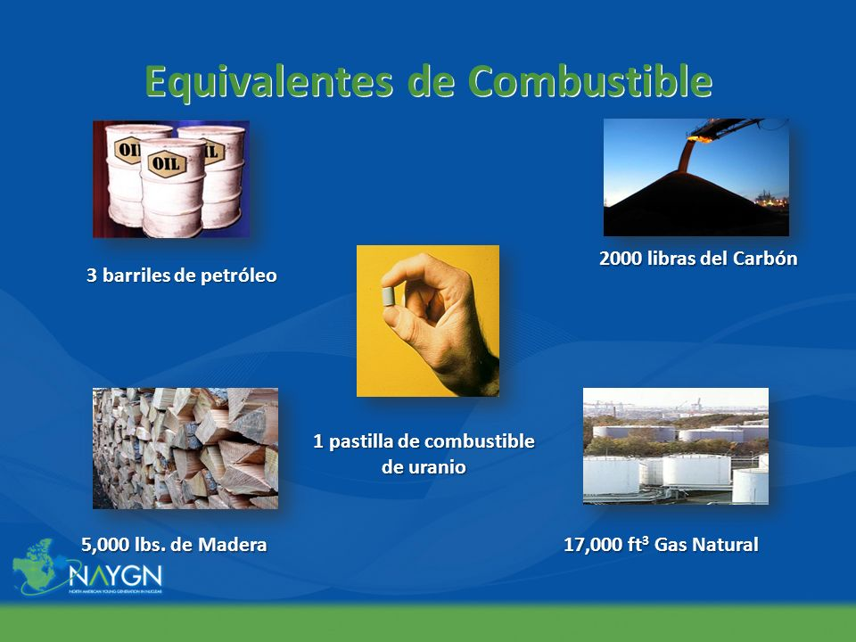 Equivalentes de Combustible