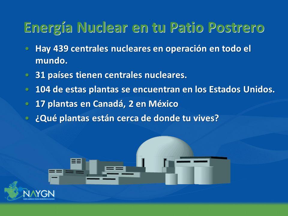 Energía Nuclear en tu Patio Postrero