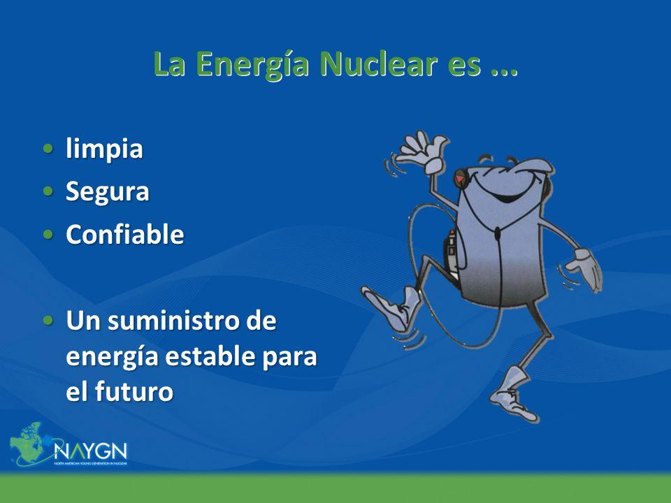 La Energía Nuclear es ... limpia Segura Confiable