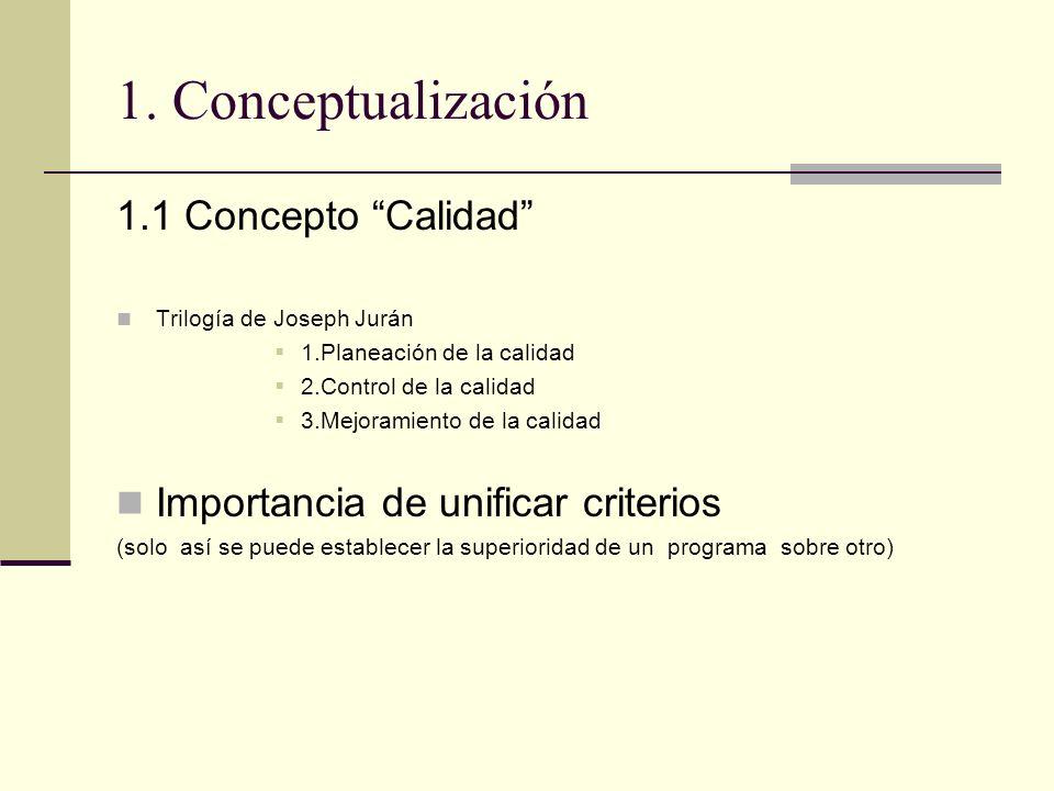 1. Conceptualización 1.1 Concepto Calidad