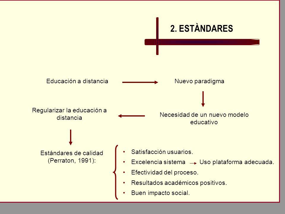 2. ESTÀNDARES Educación a distancia Nuevo paradigma
