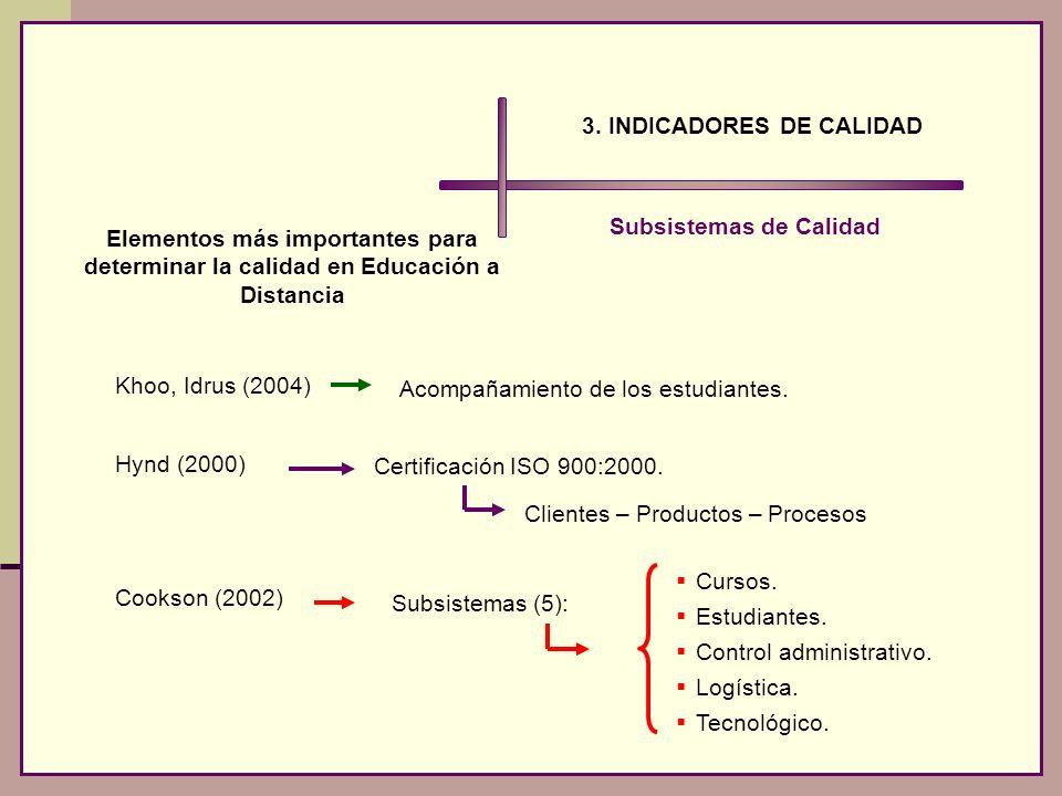 3. INDICADORES DE CALIDAD Subsistemas de Calidad