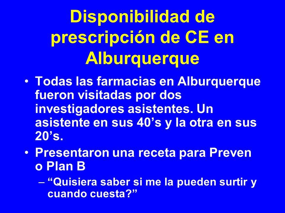 Disponibilidad de prescripción de CE en Alburquerque