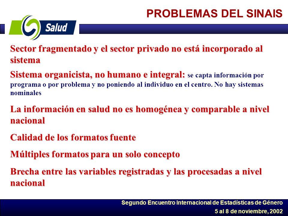 PROBLEMAS DEL SINAIS Sector fragmentado y el sector privado no está incorporado al sistema.