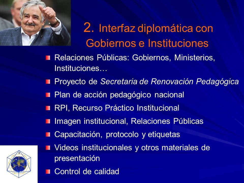 2. Interfaz diplomática con Gobiernos e Instituciones
