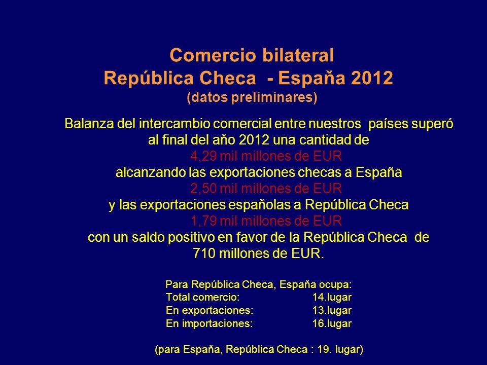 República Checa - Espaňa 2012 (datos preliminares)