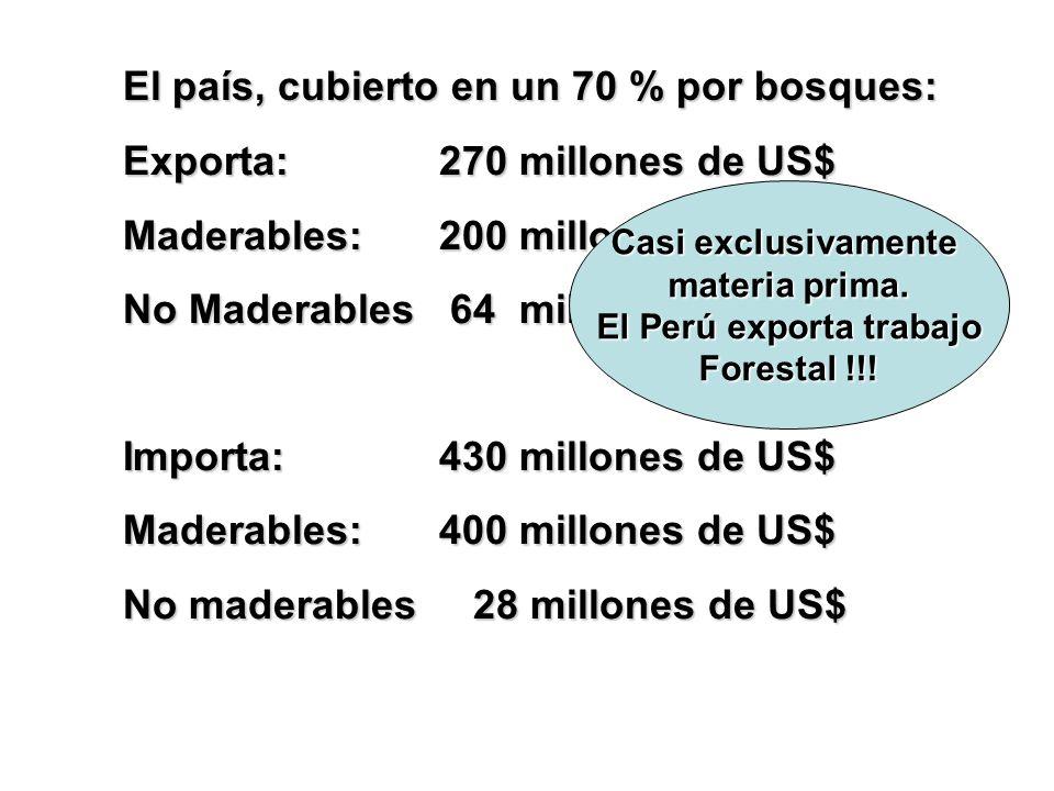 El Perú exporta trabajo