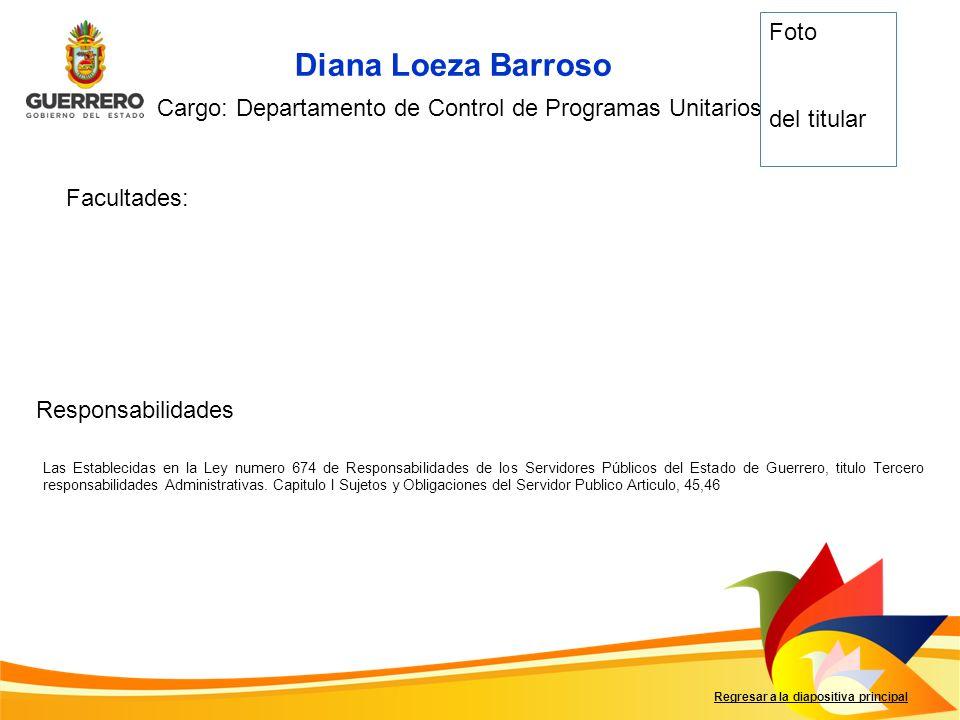 Diana Loeza Barroso Foto del titular