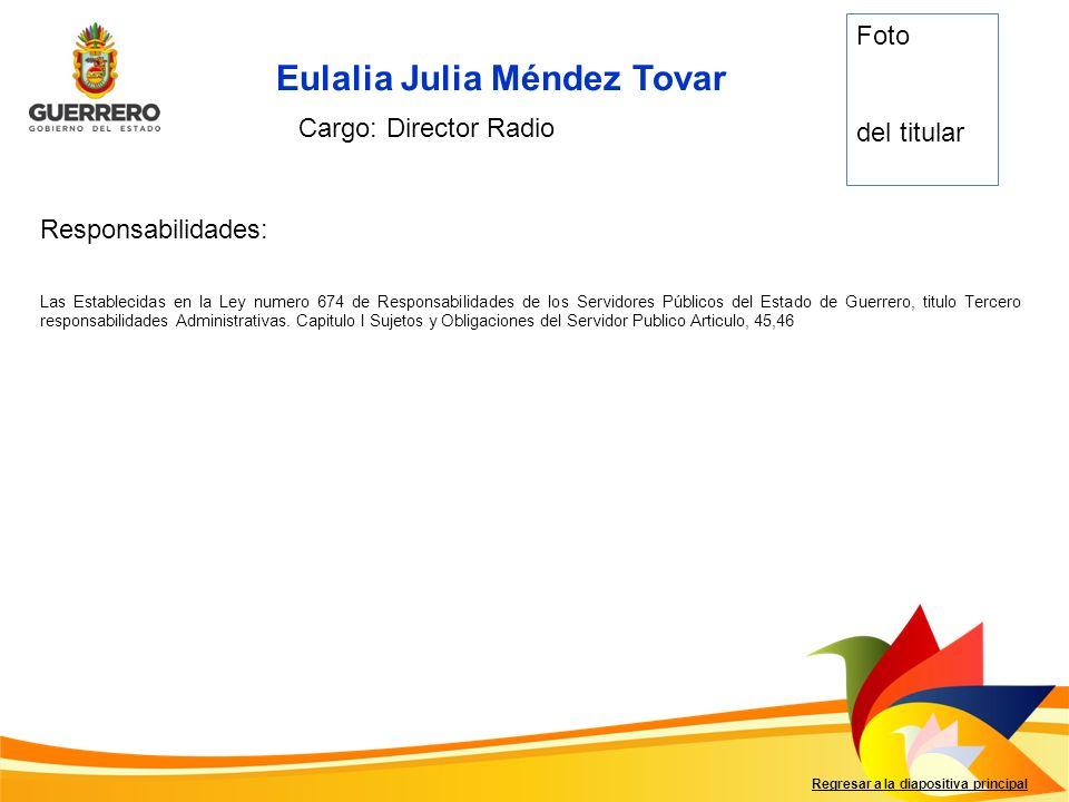 Eulalia Julia Méndez Tovar