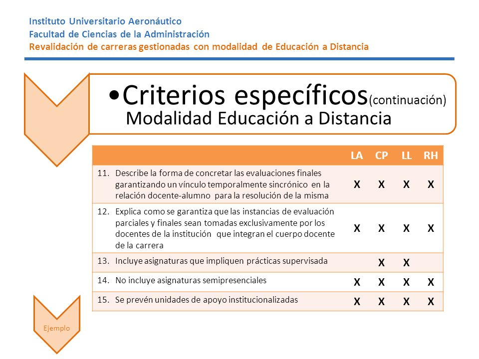 Criterios específicos(continuación)