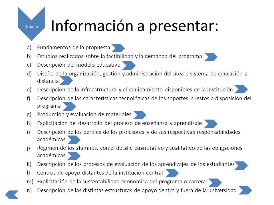Información a presentar: