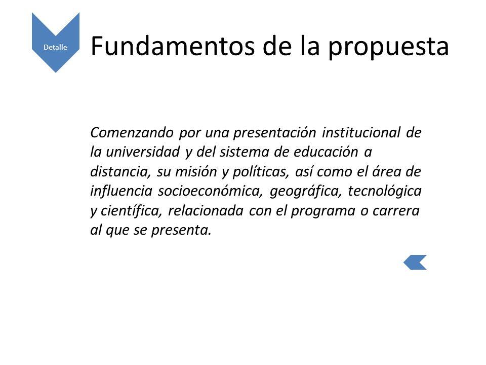 Fundamentos de la propuesta