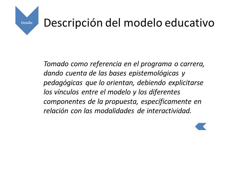 Descripción del modelo educativo