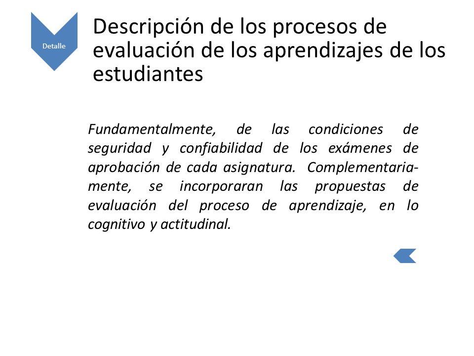 Detalle Descripción de los procesos de evaluación de los aprendizajes de los estudiantes.