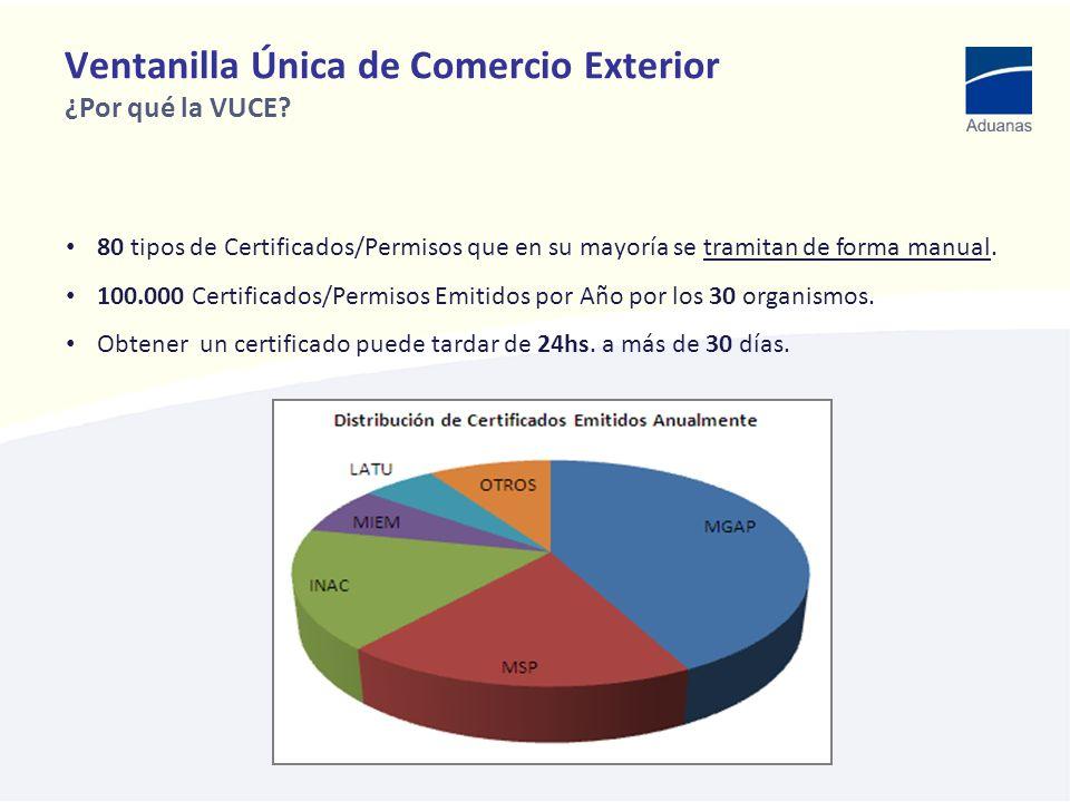 Ventanilla Única de Comercio Exterior ¿Por qué la VUCE