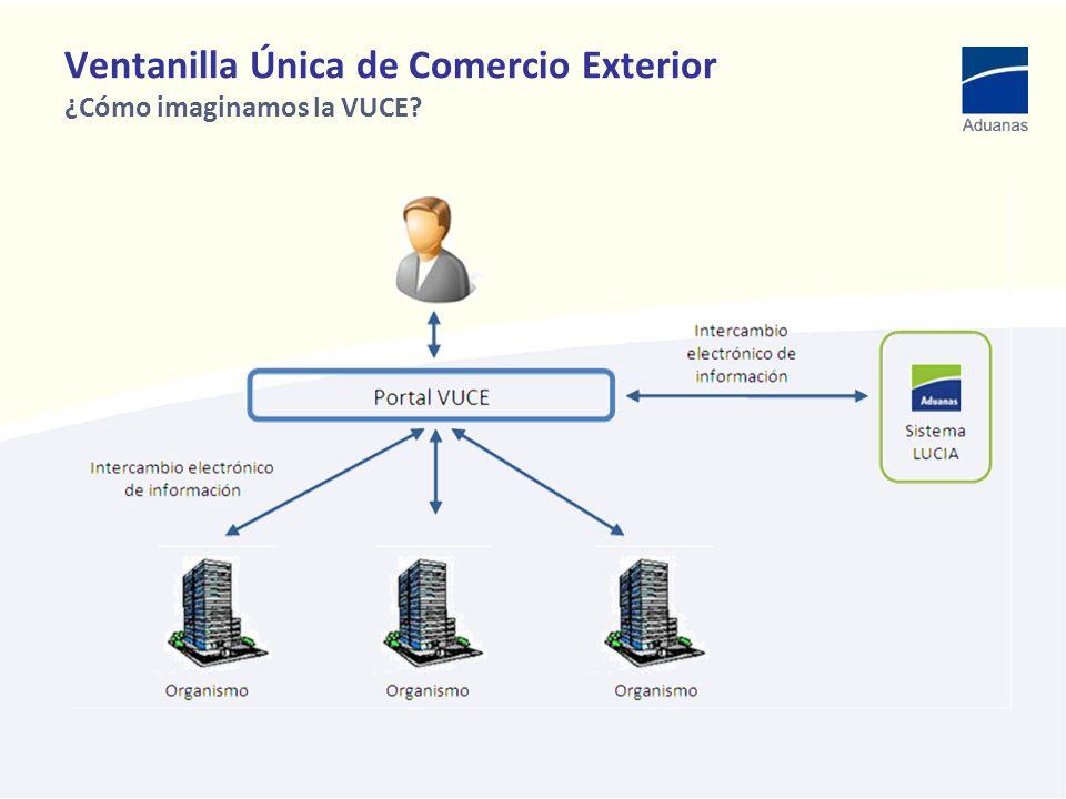Ventanilla Única de Comercio Exterior ¿Cómo imaginamos la VUCE