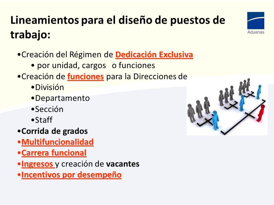 Lineamientos para el diseño de puestos de trabajo: