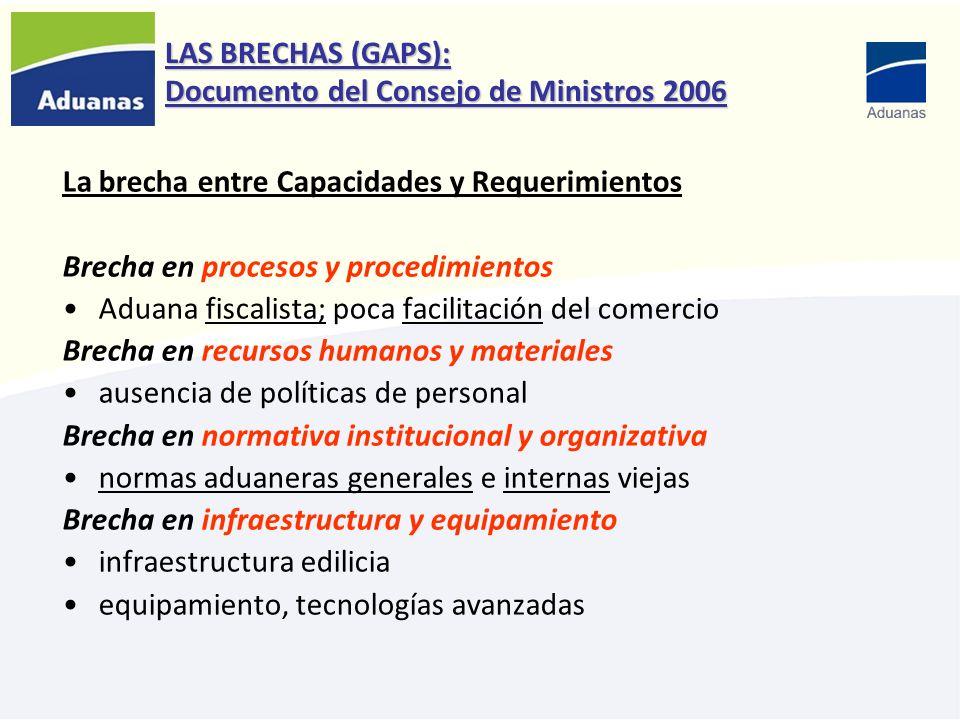 LAS BRECHAS (GAPS): Documento del Consejo de Ministros 2006