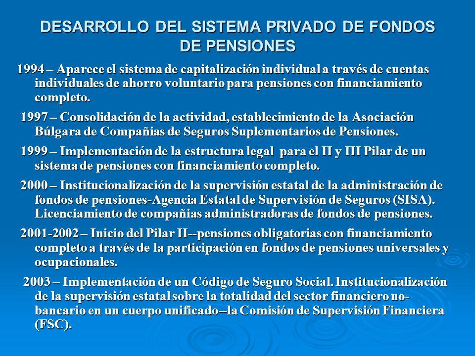 DESARROLLO DEL SISTEMA PRIVADO DE FONDOS DE PENSIONES
