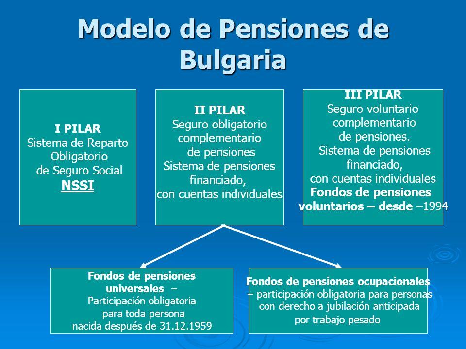 Modelo de Pensiones de Bulgaria