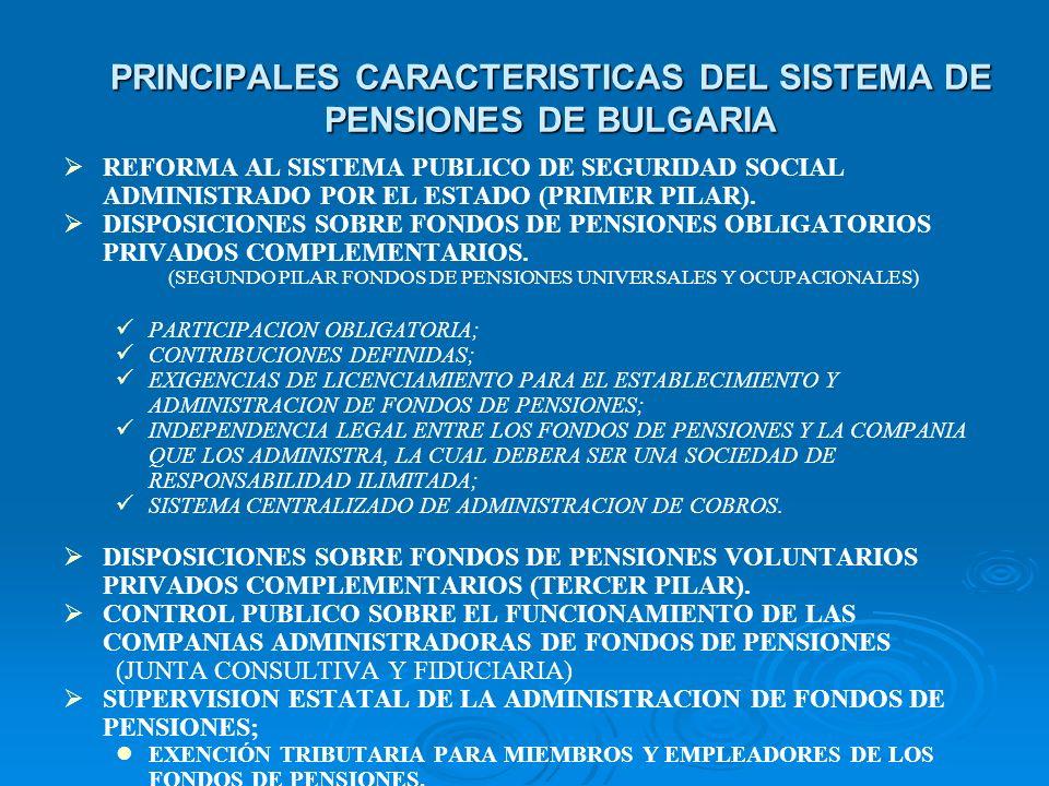 PRINCIPALES CARACTERISTICAS DEL SISTEMA DE PENSIONES DE BULGARIA