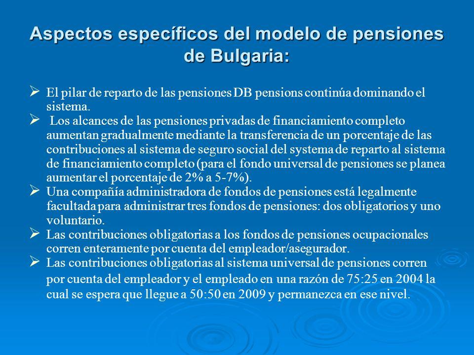 Aspectos específicos del modelo de pensiones de Bulgaria: