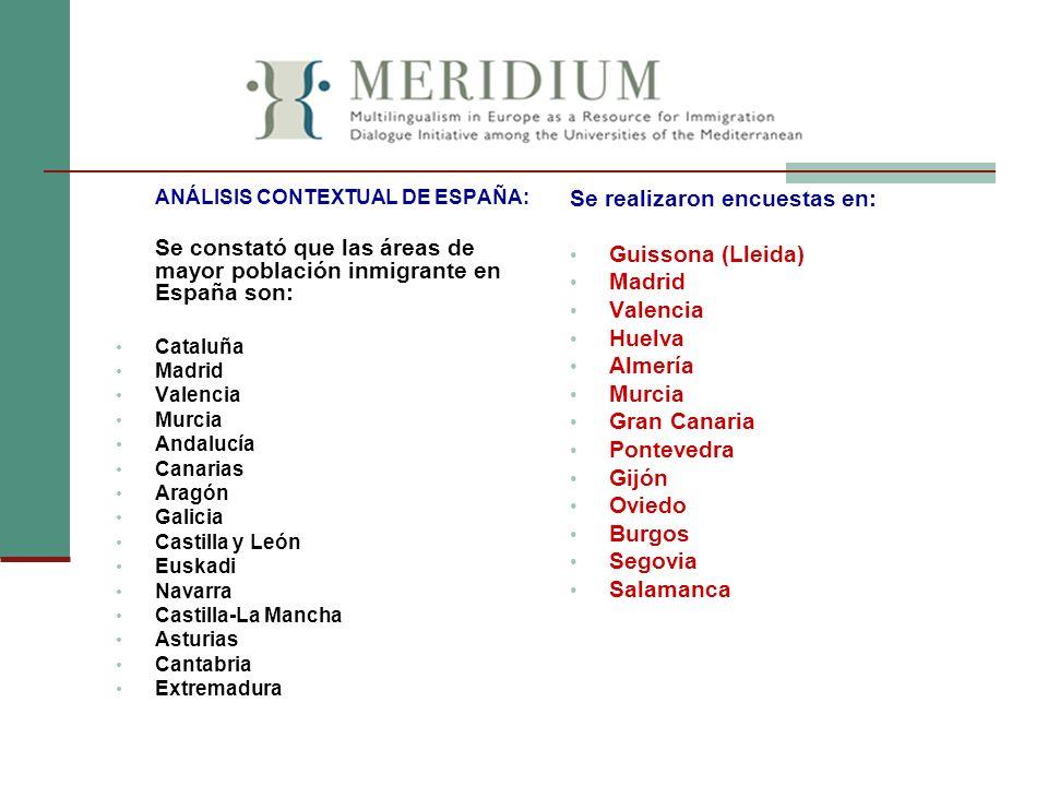 Se realizaron encuestas en: Guissona (Lleida) Madrid Valencia Huelva