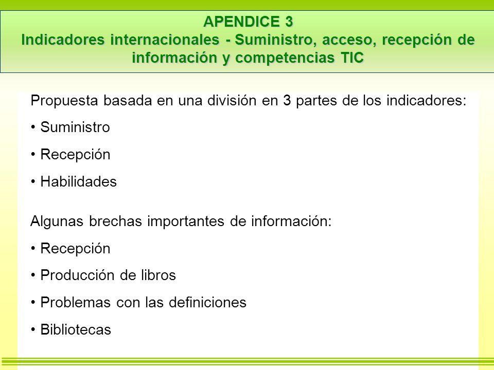 APENDICE 3 Indicadores internacionales - Suministro, acceso, recepción de información y competencias TIC