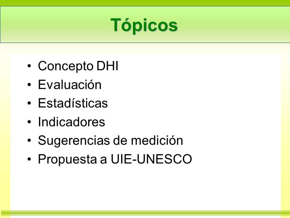 Tópicos Concepto DHI Evaluación Estadísticas Indicadores
