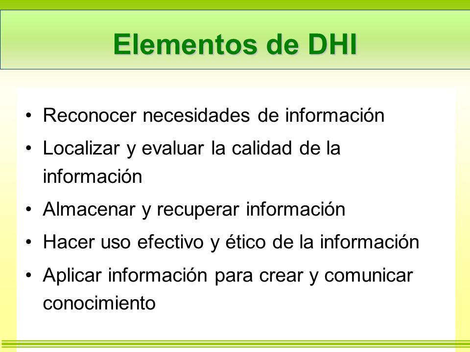 Elementos de DHI Reconocer necesidades de información