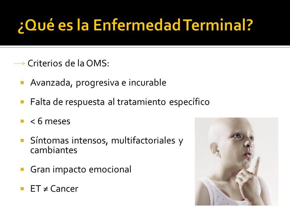 ¿Qué es la Enfermedad Terminal