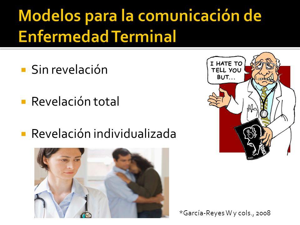 Modelos para la comunicación de Enfermedad Terminal