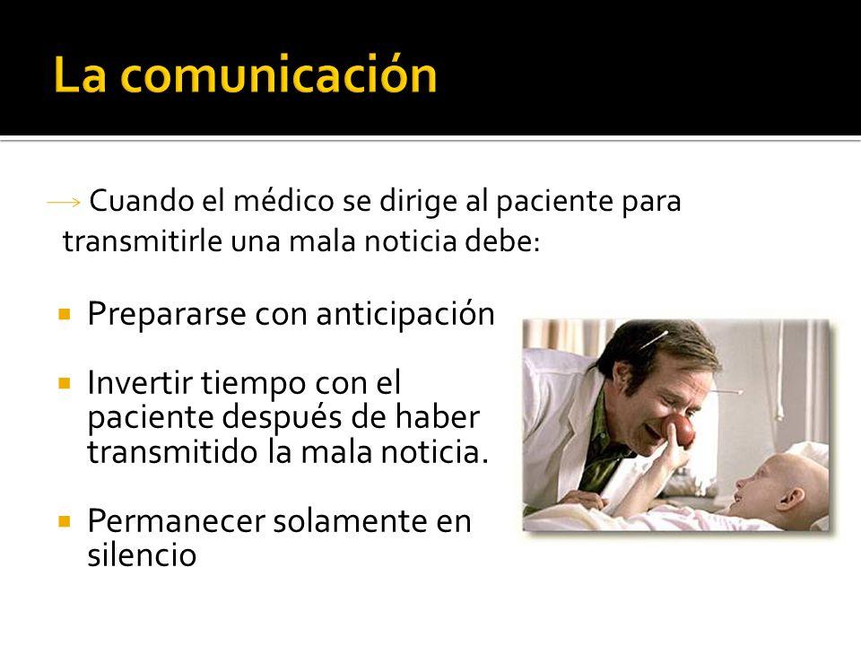 La comunicación Prepararse con anticipación