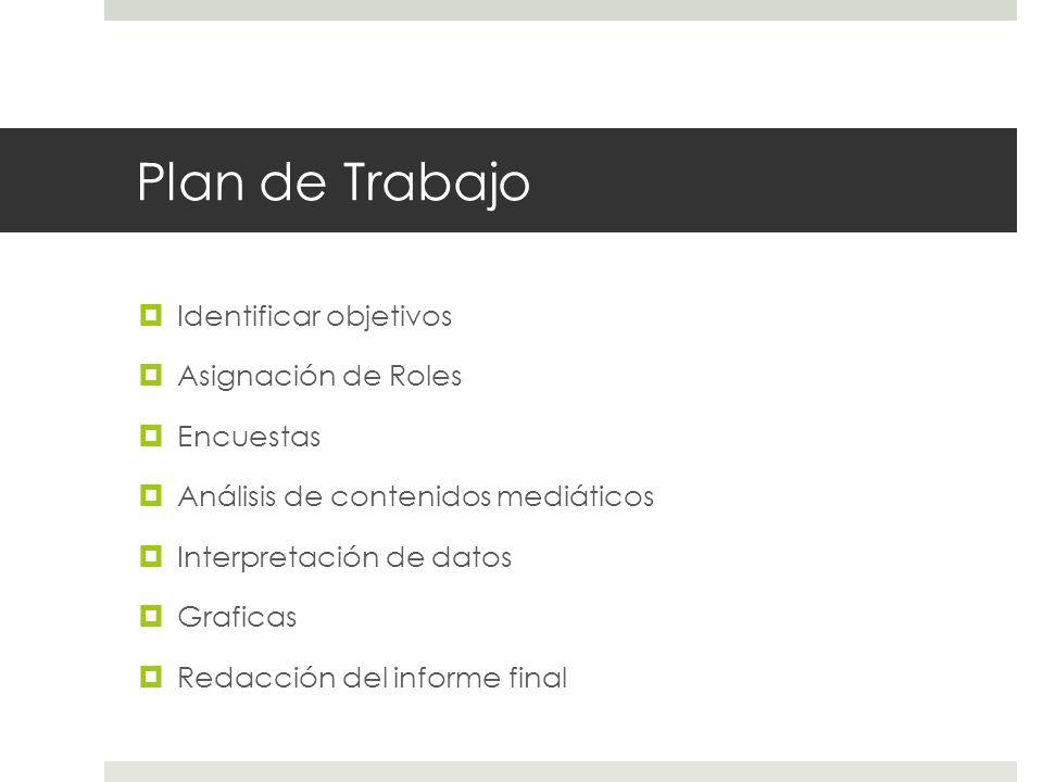 Plan de Trabajo Identificar objetivos Asignación de Roles Encuestas