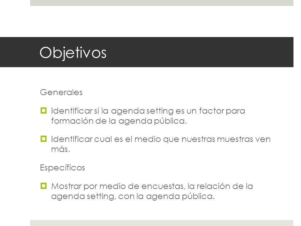 Objetivos Generales. Identificar si la agenda setting es un factor para formación de la agenda pública.