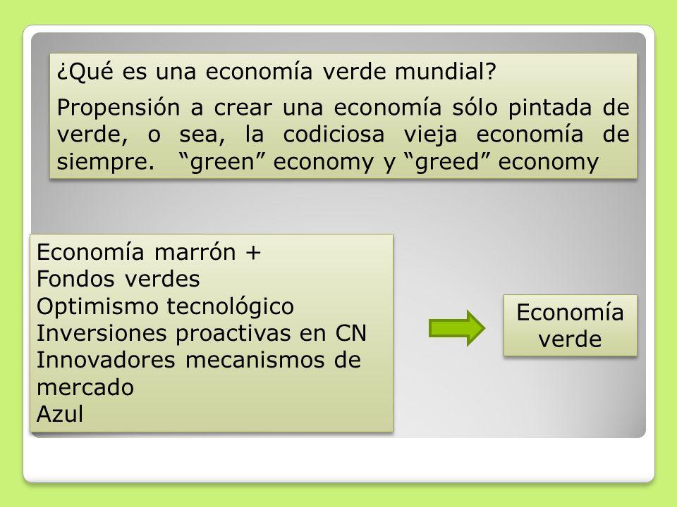 ¿Qué es una economía verde mundial