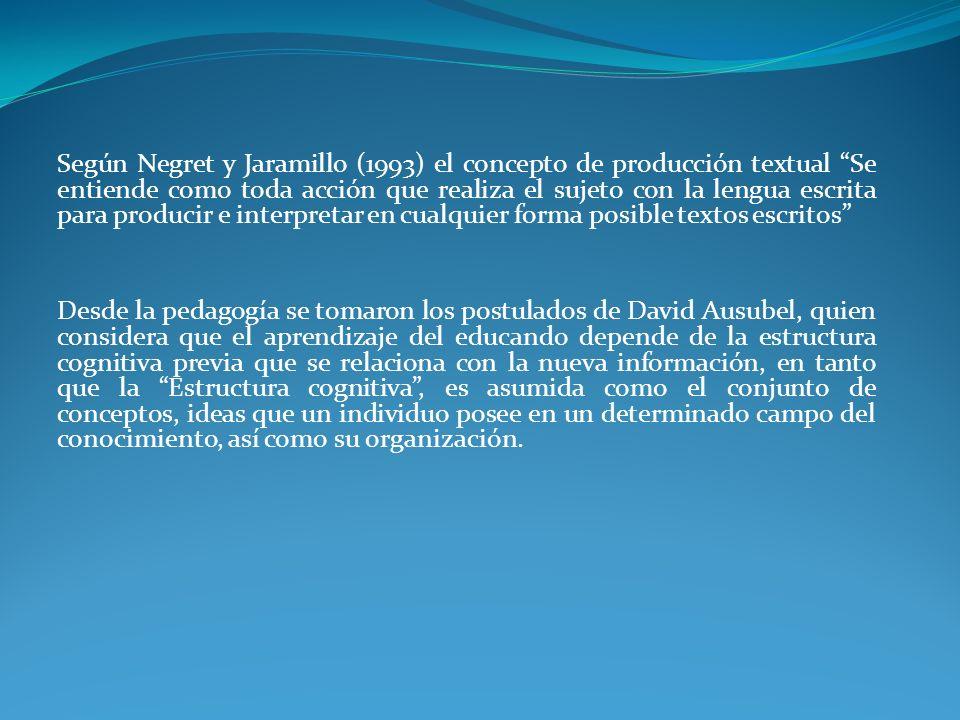 Según Negret y Jaramillo (1993) el concepto de producción textual Se entiende como toda acción que realiza el sujeto con la lengua escrita para producir e interpretar en cualquier forma posible textos escritos