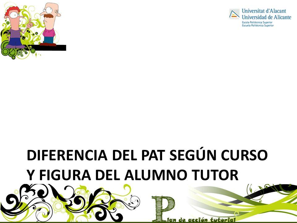Diferencia del PAT según curso y figura del alumno tutor