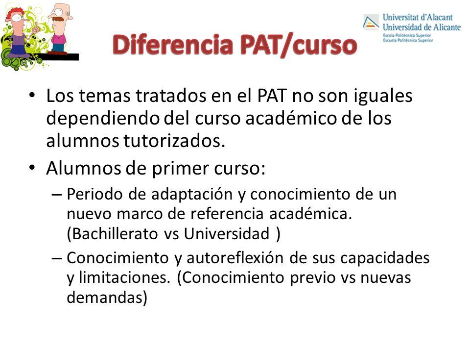 Diferencia PAT/curso Los temas tratados en el PAT no son iguales dependiendo del curso académico de los alumnos tutorizados.