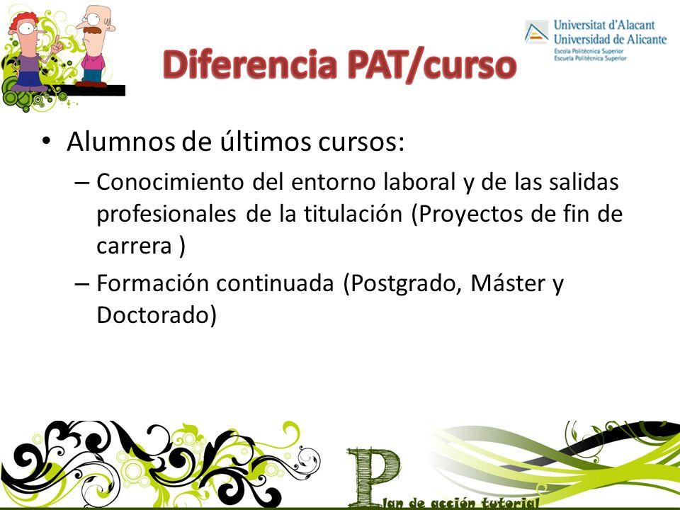 Diferencia PAT/curso Alumnos de últimos cursos: