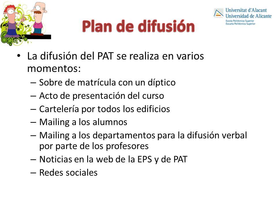 Plan de difusión La difusión del PAT se realiza en varios momentos: